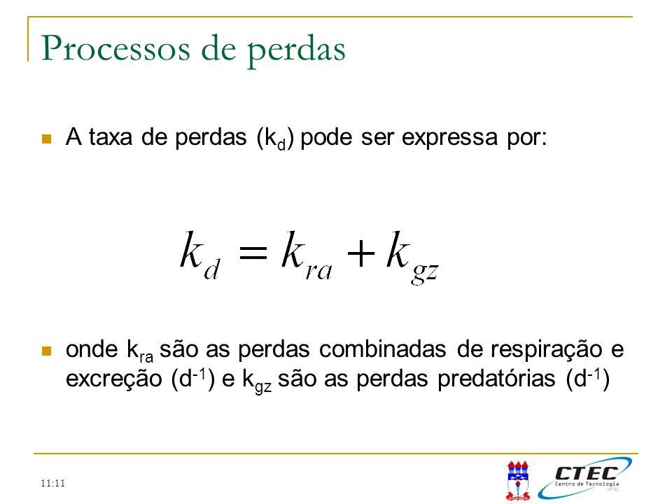 Processos de perdas A taxa de perdas (kd) pode ser expressa por: