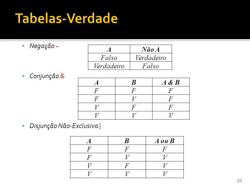 Tabelas-Verdade Negação ~ Conjunção & Disjunção Não-Exclusiva | A