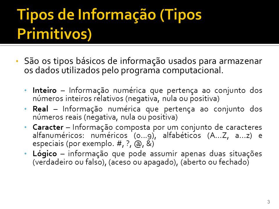 Tipos de Informação (Tipos Primitivos)