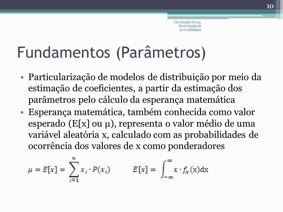 Fundamentos (Parâmetros)