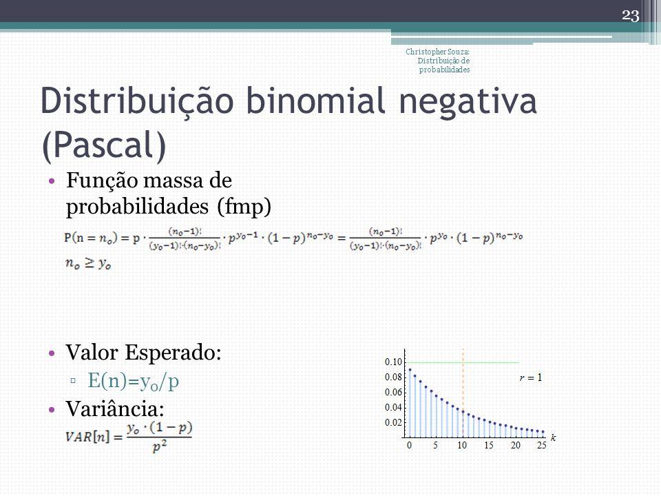 Distribuição binomial negativa (Pascal)