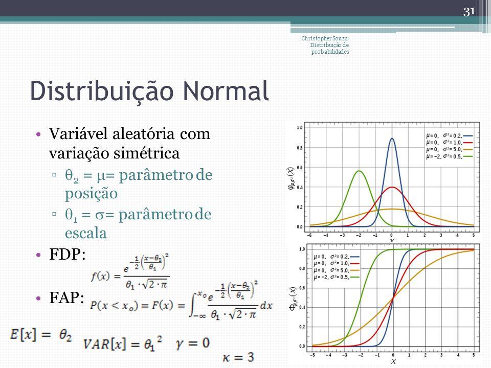 Distribuição Normal Variável aleatória com variação simétrica FDP: