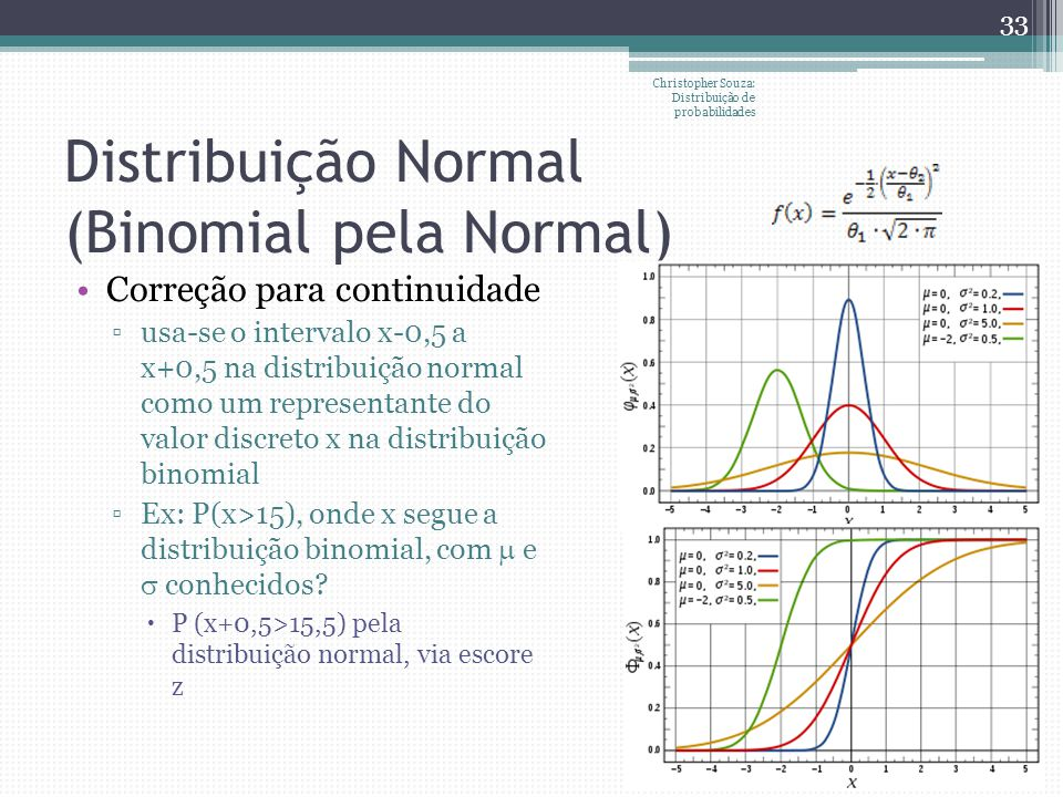 Distribuição Normal (Binomial pela Normal)