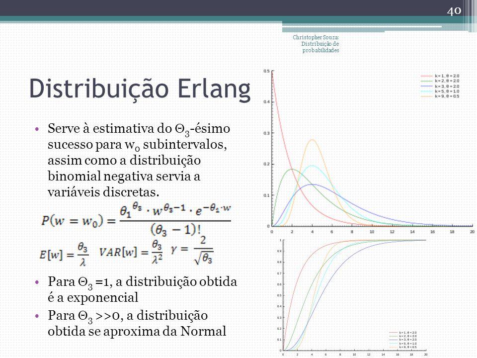 Christopher Souza: Distribuição de probabilidades