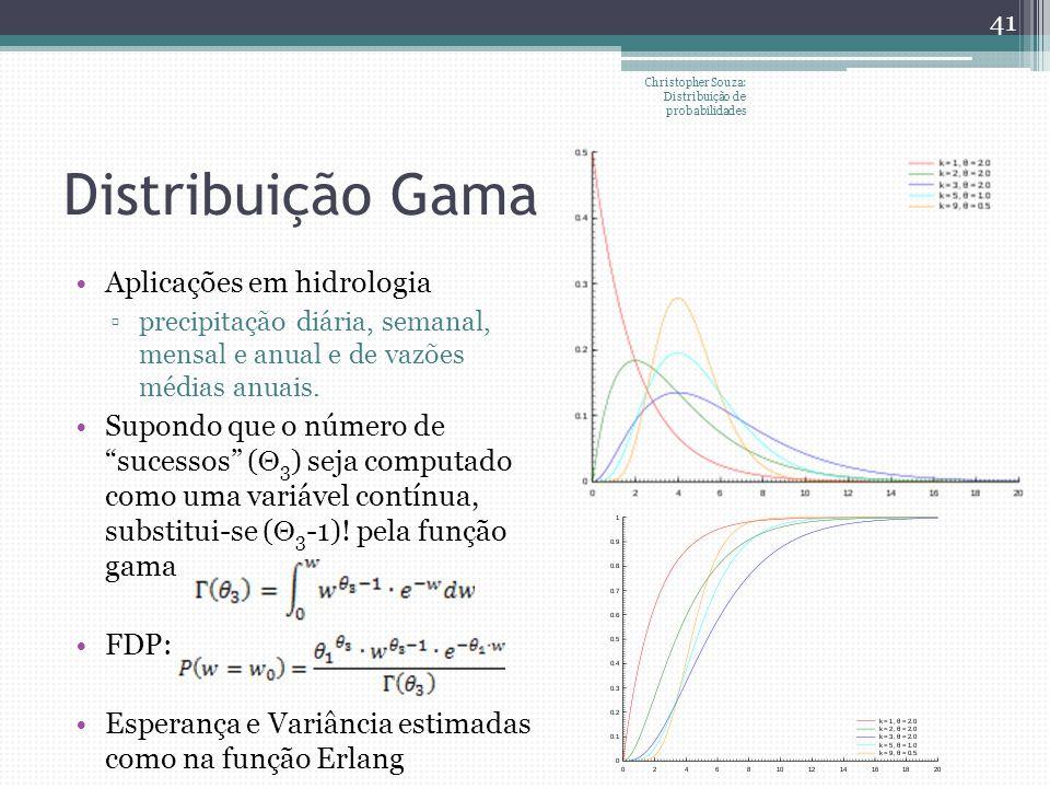 Distribuição Gama Aplicações em hidrologia