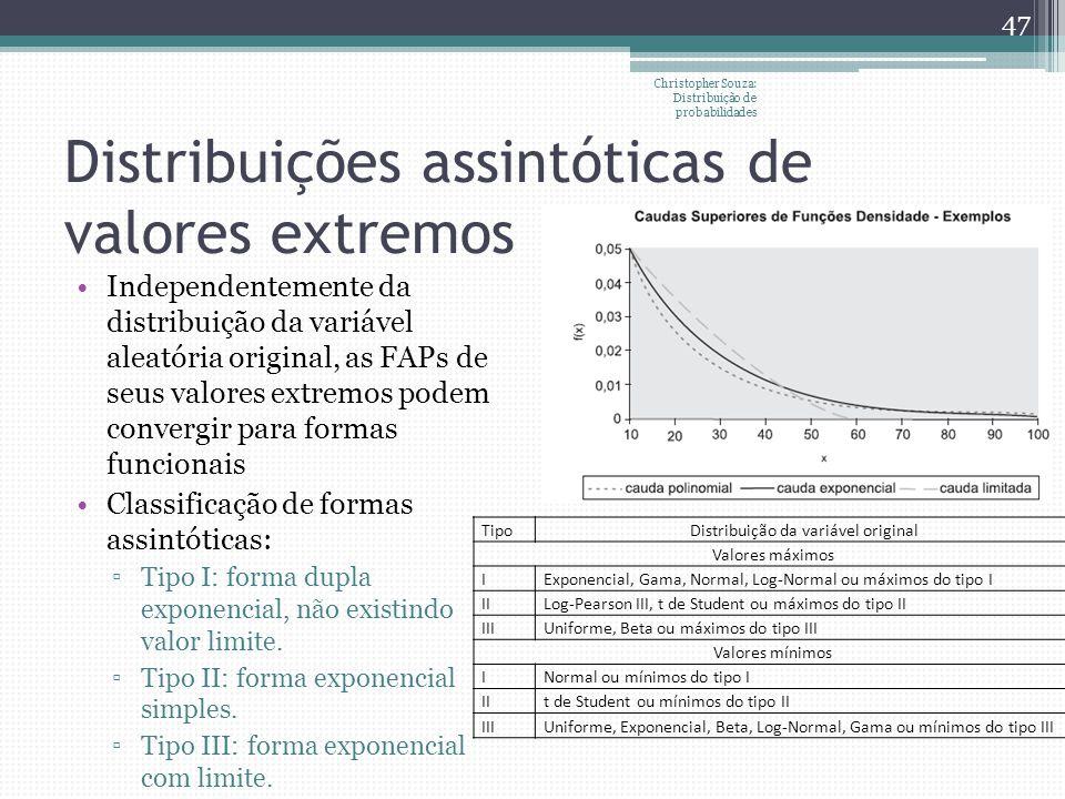 Distribuições assintóticas de valores extremos