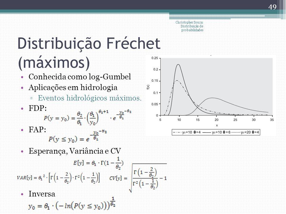 Distribuição Fréchet (máximos)
