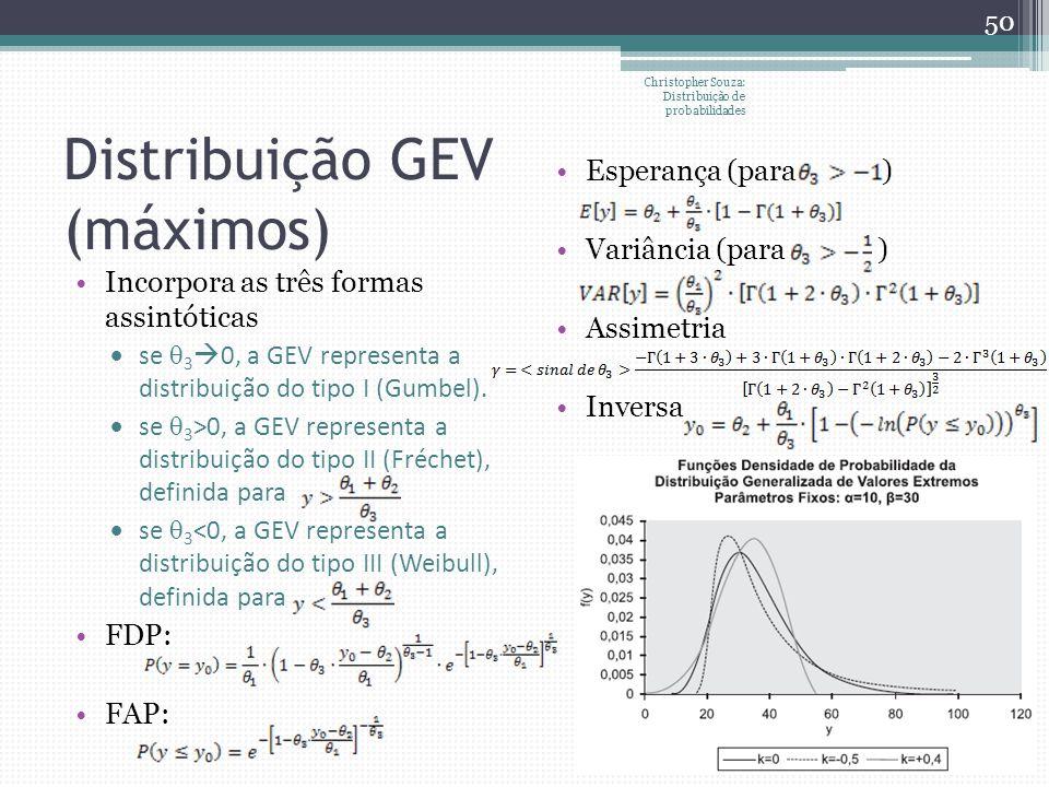 Distribuição GEV (máximos)