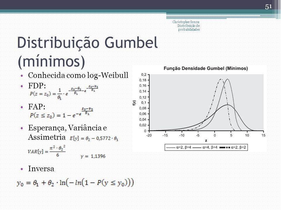 Distribuição Gumbel (mínimos)
