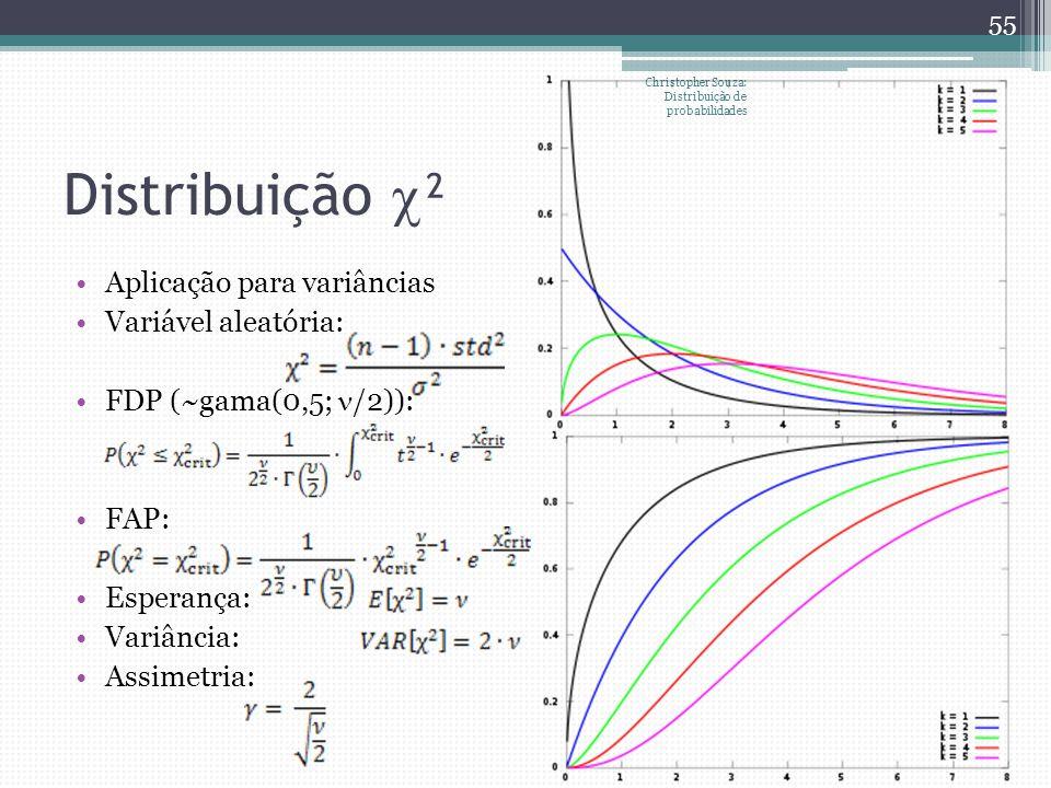 Distribuição c² Aplicação para variâncias Variável aleatória: