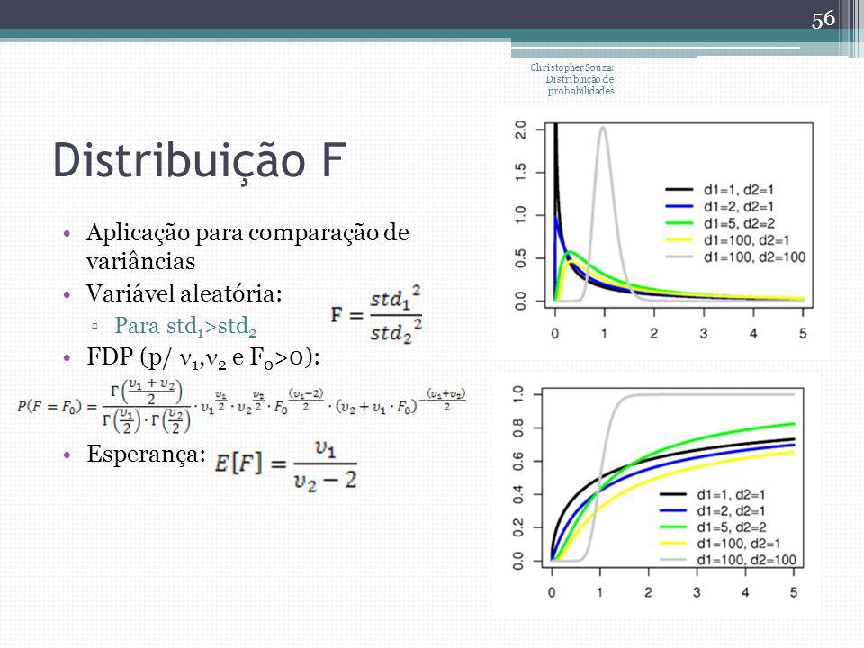 Distribuição F Aplicação para comparação de variâncias