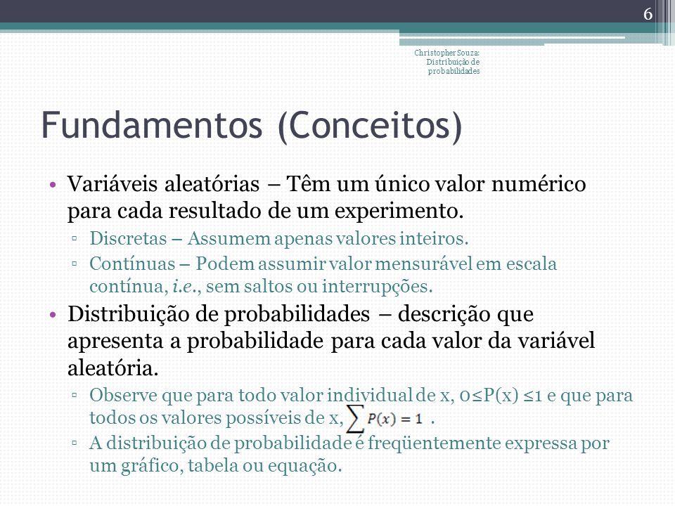 Fundamentos (Conceitos)