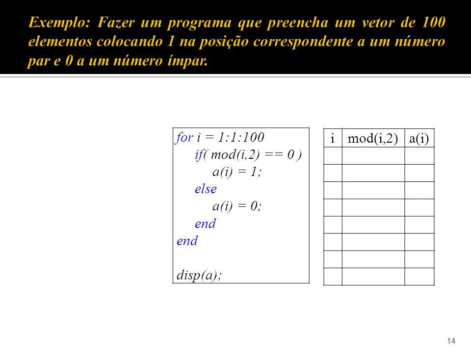 Exemplo: Fazer um programa que preencha um vetor de 100 elementos colocando 1 na posição correspondente a um número par e 0 a um número ímpar.