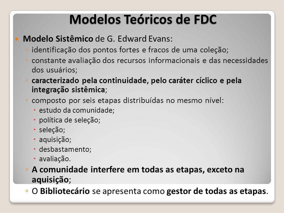 Modelos Teóricos de FDC