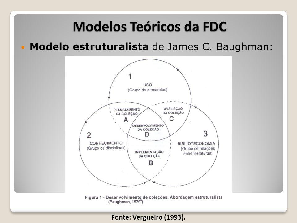 Modelos Teóricos da FDC