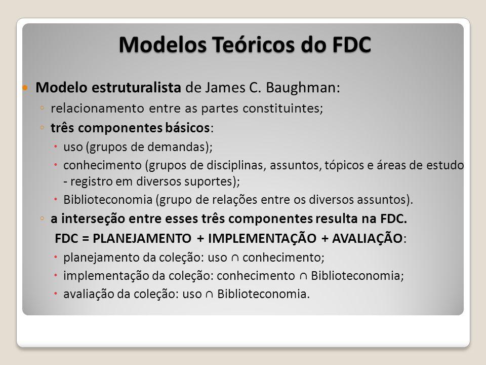Modelos Teóricos do FDC