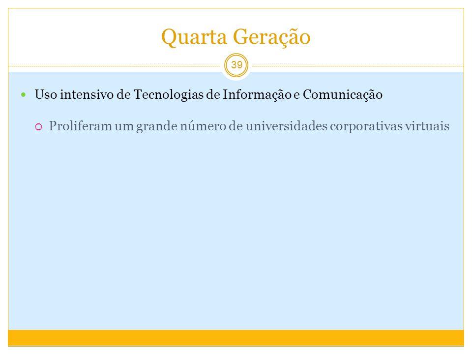 Quarta Geração Uso intensivo de Tecnologias de Informação e Comunicação.