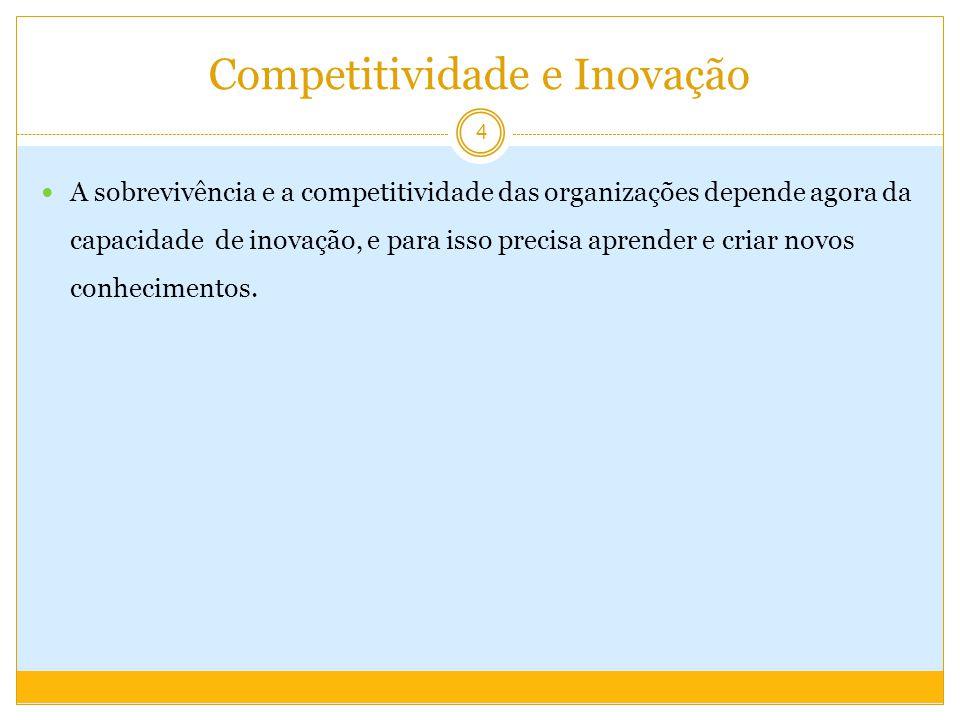 Competitividade e Inovação
