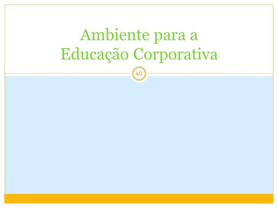 Ambiente para a Educação Corporativa