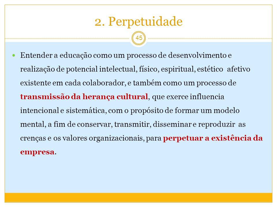 2. Perpetuidade