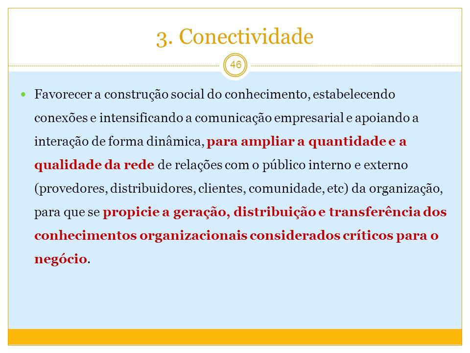 3. Conectividade