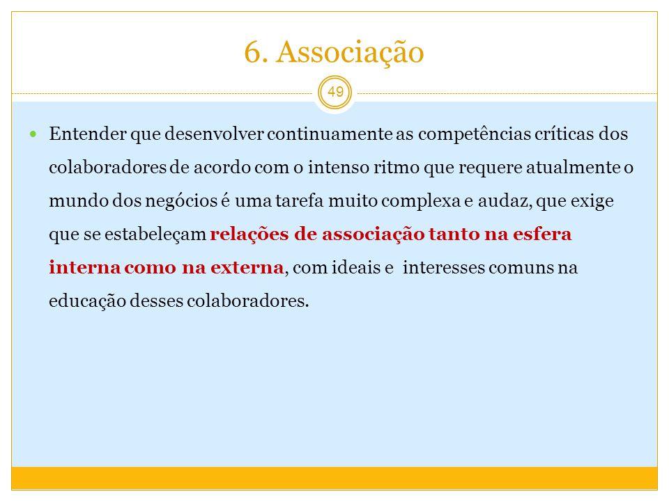 6. Associação