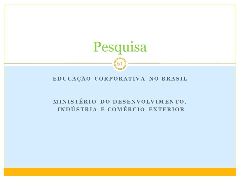 Pesquisa Educação corporativa no brasil Ministério do desenvolvimento,