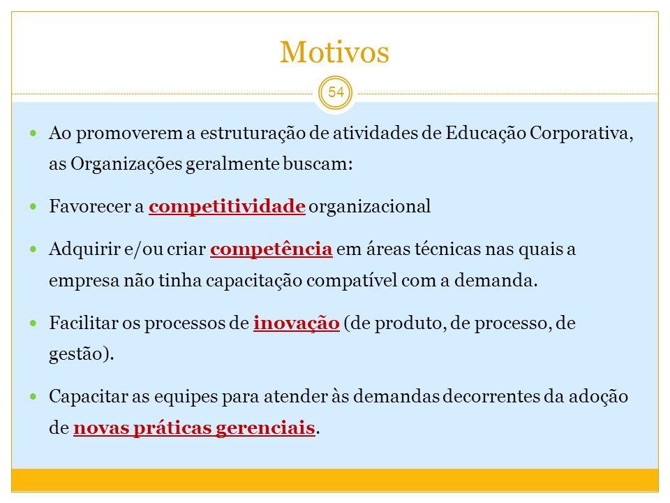 Motivos Ao promoverem a estruturação de atividades de Educação Corporativa, as Organizações geralmente buscam: