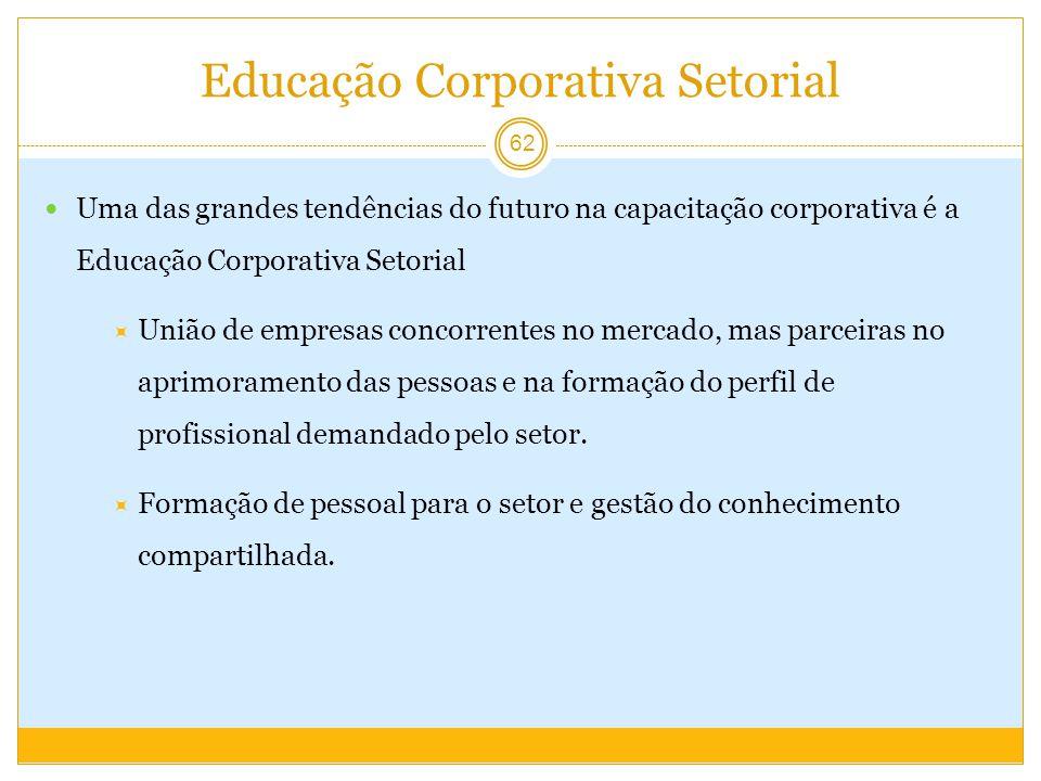 Educação Corporativa Setorial