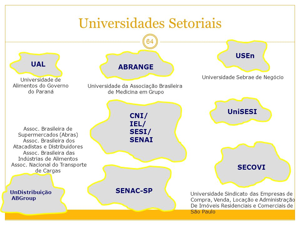 Universidades Setoriais
