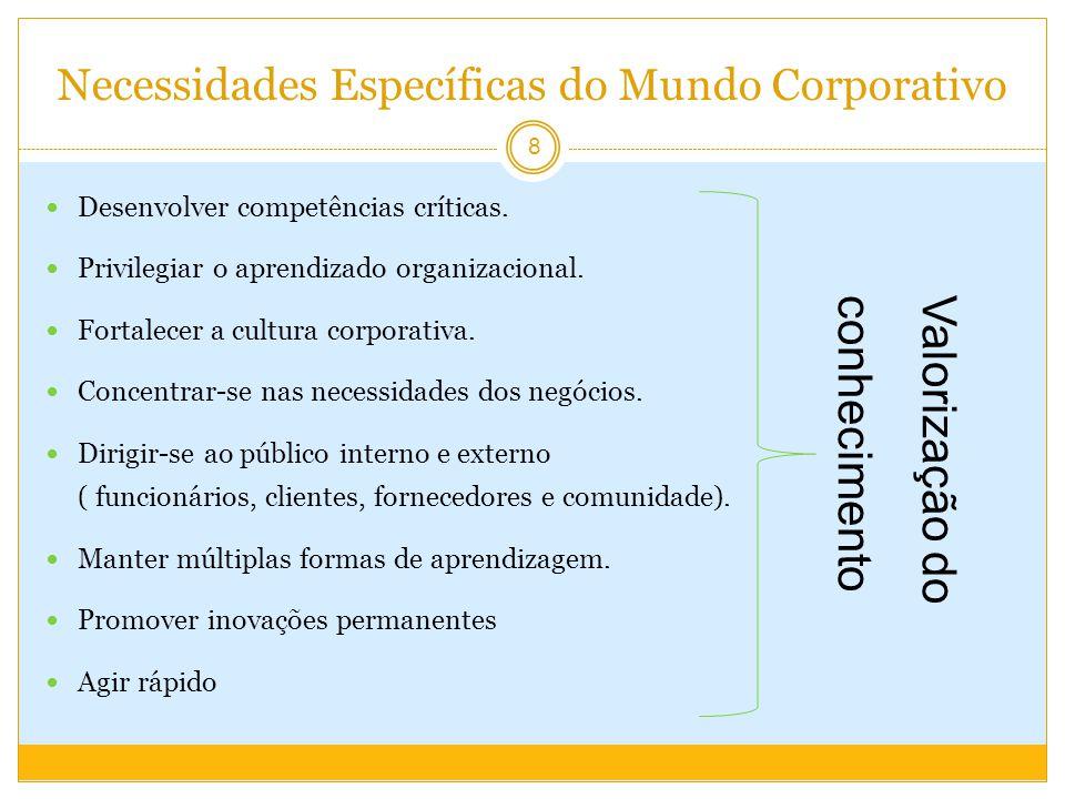 Necessidades Específicas do Mundo Corporativo