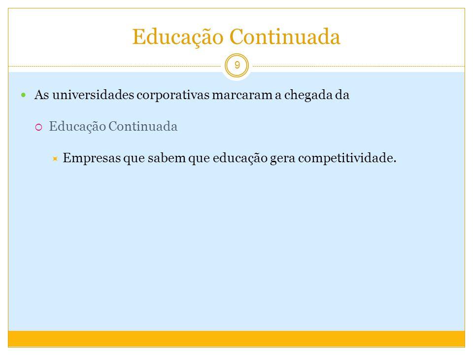 Educação Continuada As universidades corporativas marcaram a chegada da.