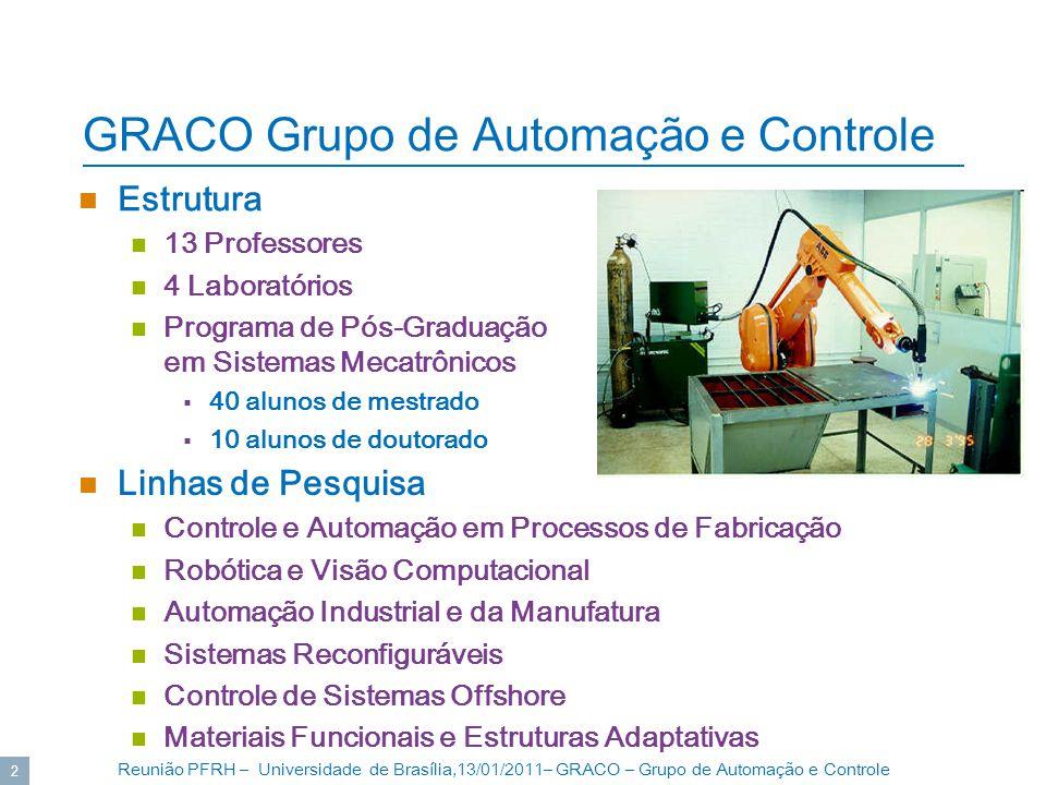 GRACO Grupo de Automação e Controle