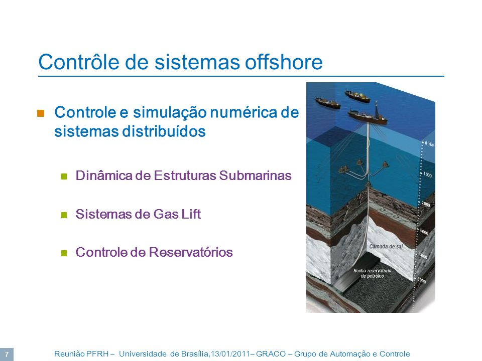 Contrôle de sistemas offshore