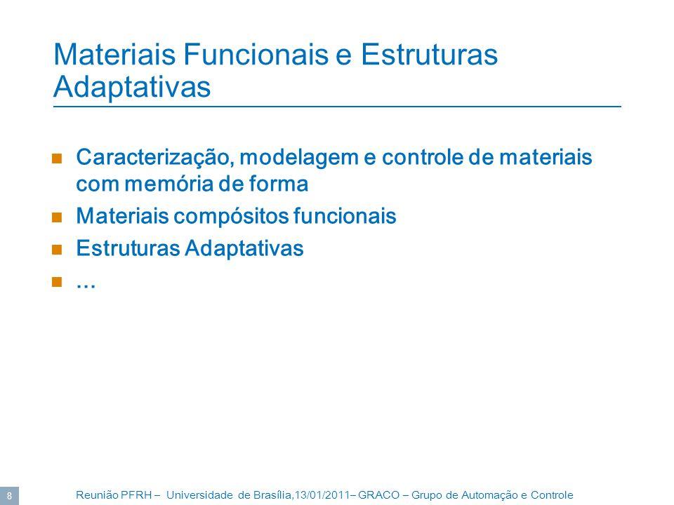 Materiais Funcionais e Estruturas Adaptativas