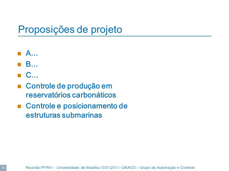 Proposições de projeto