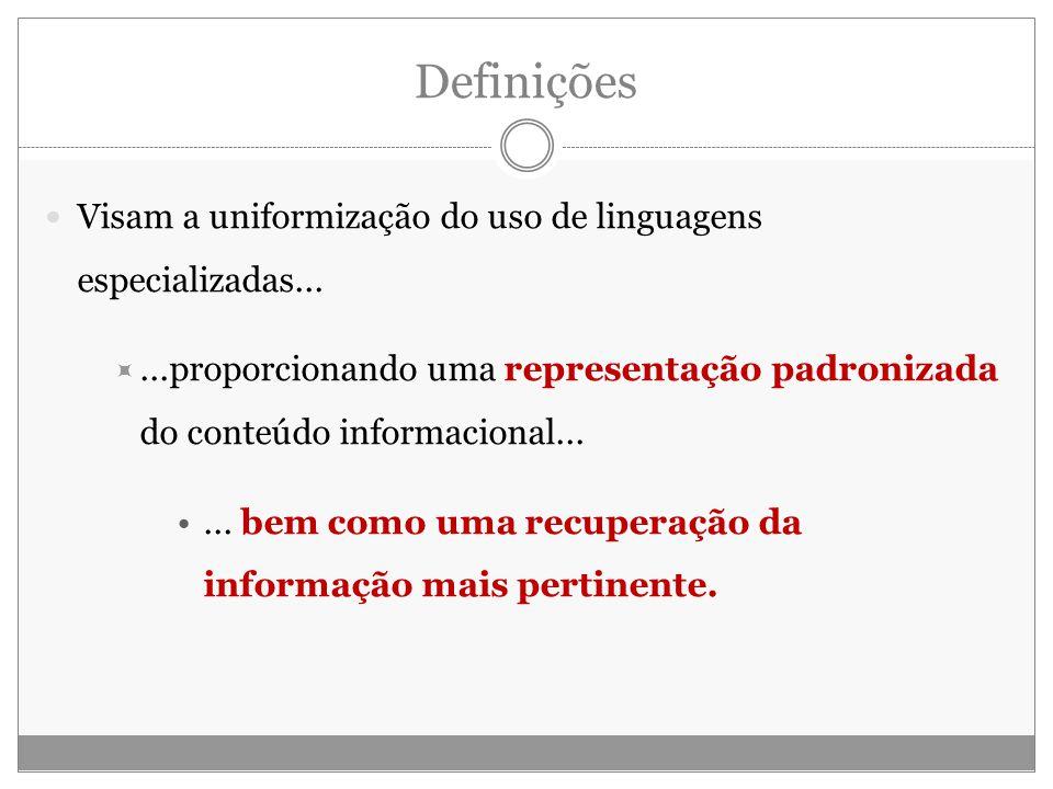Definições Visam a uniformização do uso de linguagens especializadas...