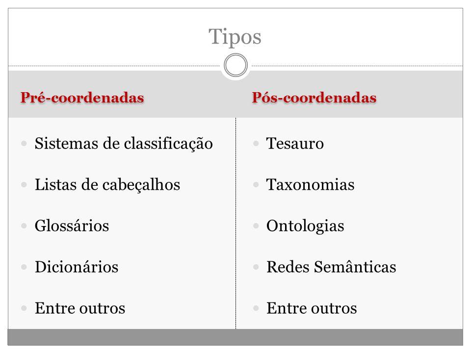 Tipos Sistemas de classificação Listas de cabeçalhos Glossários