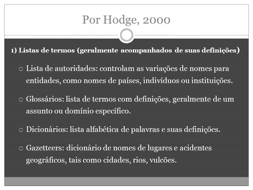 Por Hodge, 2000 1) Listas de termos (geralmente acompanhados de suas definições)