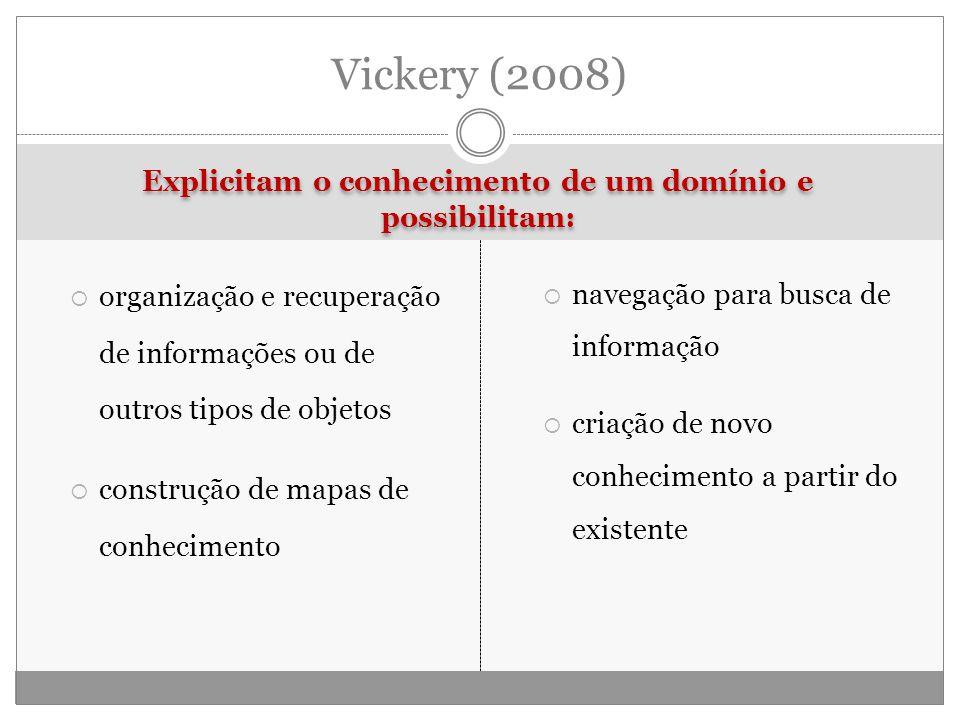 Explicitam o conhecimento de um domínio e possibilitam: