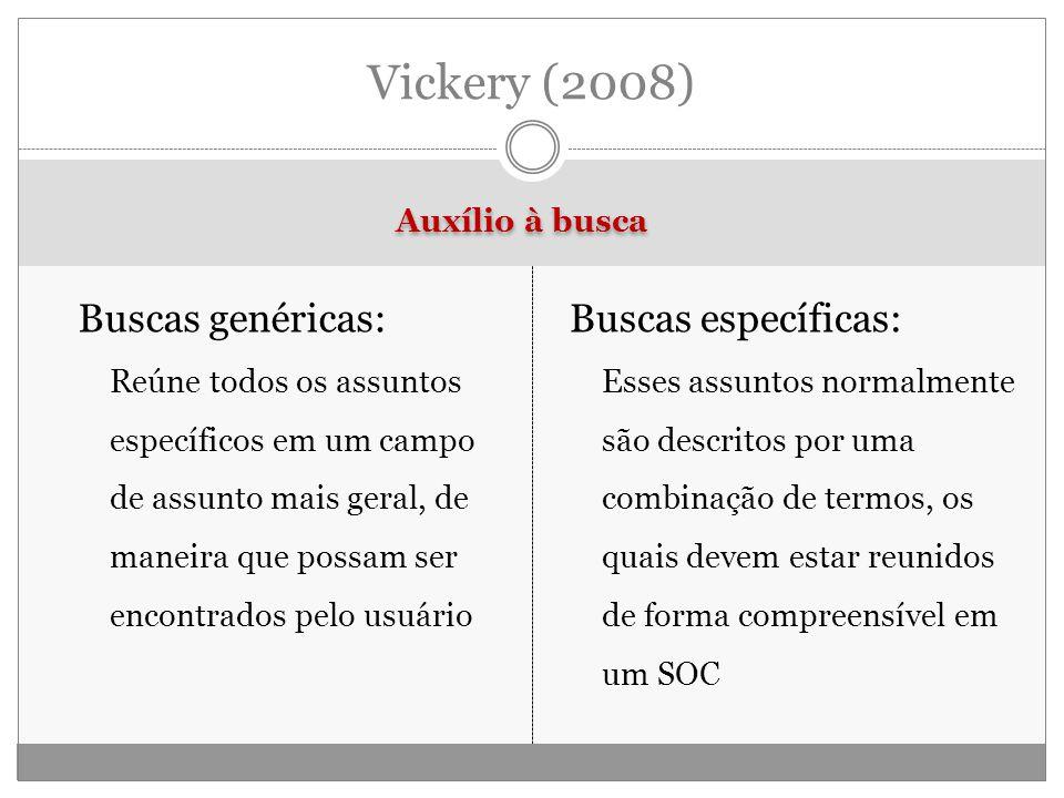 Vickery (2008) Buscas genéricas: Buscas específicas: Auxílio à busca