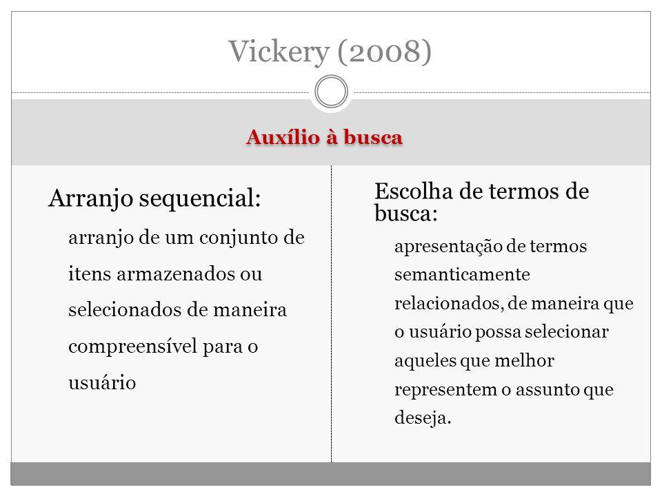 Vickery (2008) Arranjo sequencial: Escolha de termos de busca: