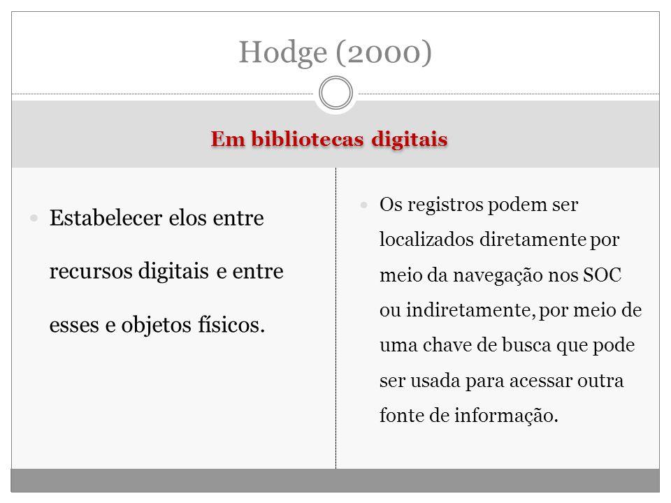 Em bibliotecas digitais