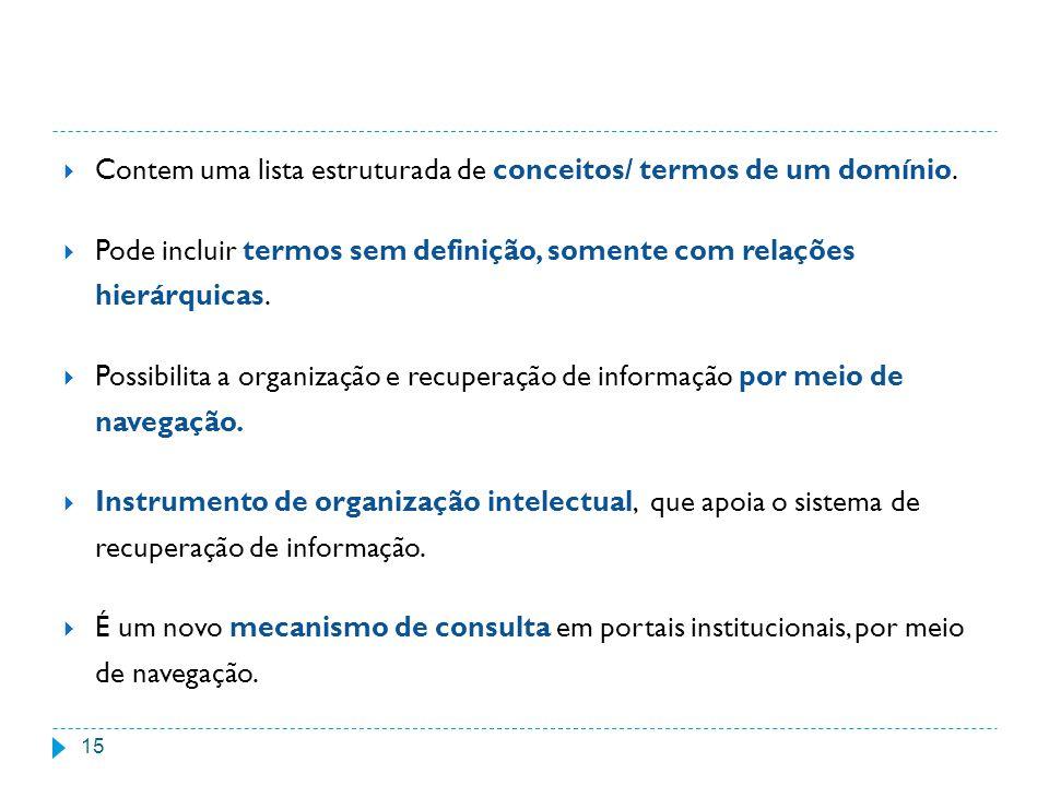Contem uma lista estruturada de conceitos/ termos de um domínio.