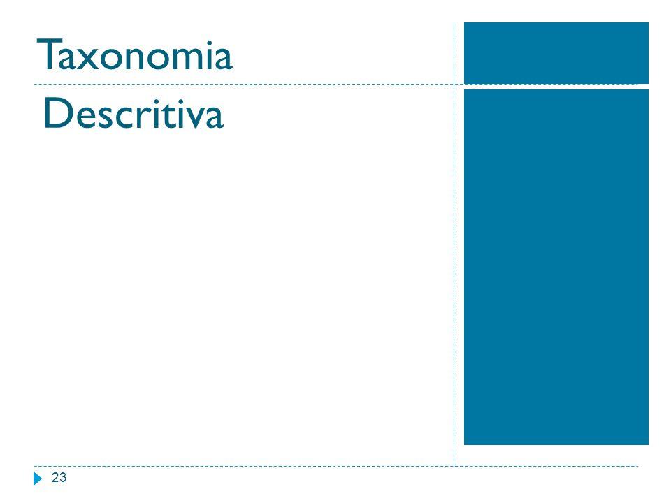 Taxonomia Descritiva