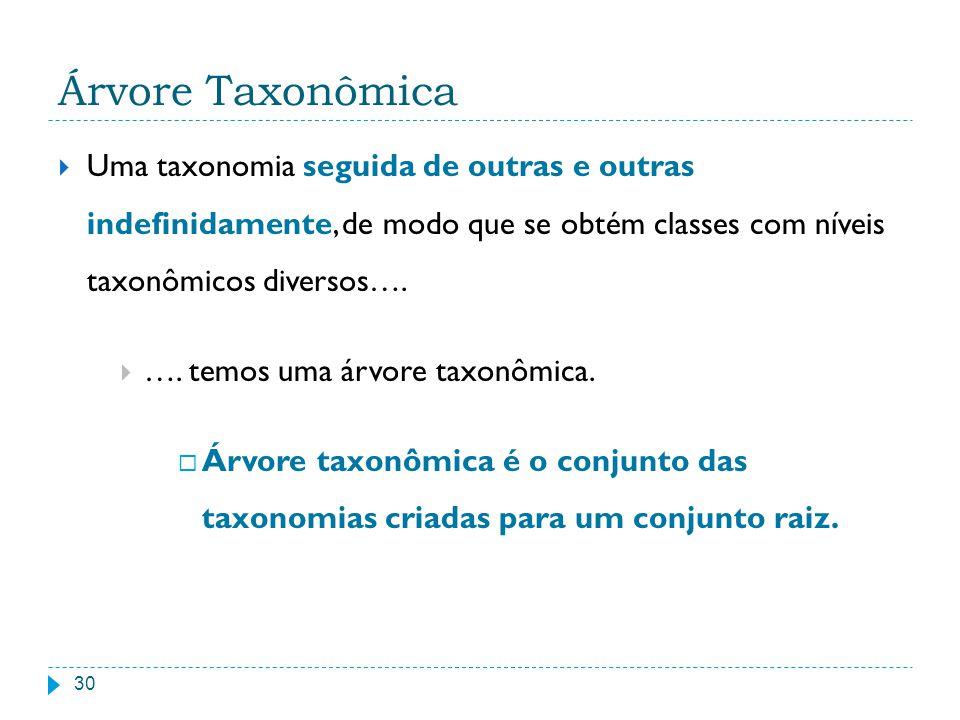 Árvore Taxonômica Uma taxonomia seguida de outras e outras indefinidamente, de modo que se obtém classes com níveis taxonômicos diversos….