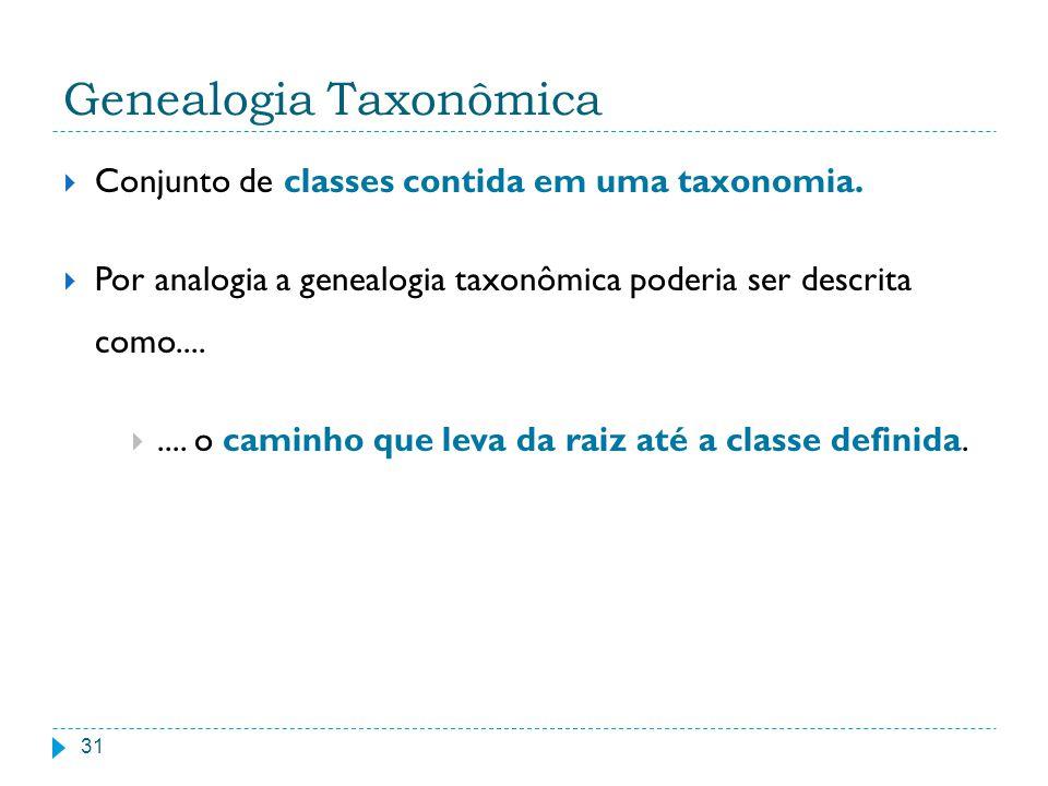 Genealogia Taxonômica