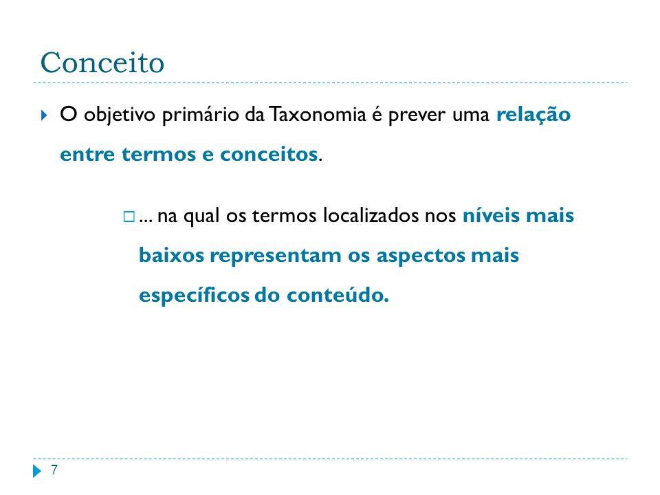 Conceito O objetivo primário da Taxonomia é prever uma relação entre termos e conceitos.
