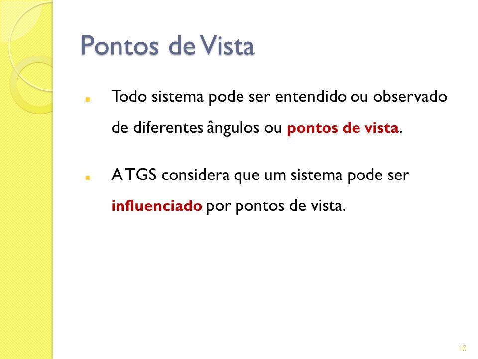 Pontos de Vista Todo sistema pode ser entendido ou observado de diferentes ângulos ou pontos de vista.