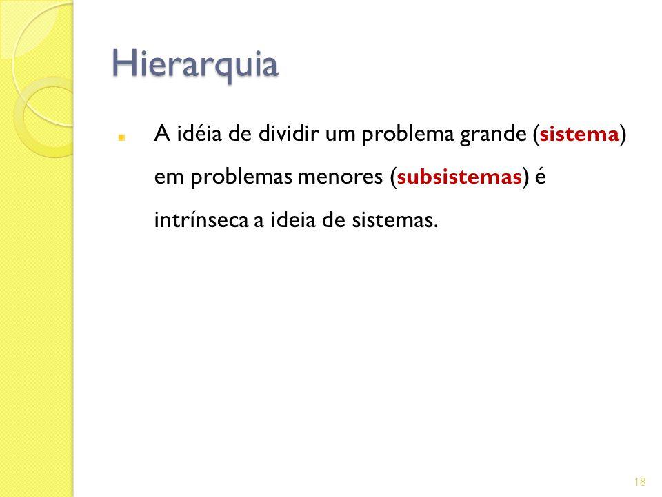 Hierarquia A idéia de dividir um problema grande (sistema) em problemas menores (subsistemas) é intrínseca a ideia de sistemas.